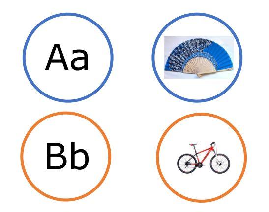Pompas abecedario